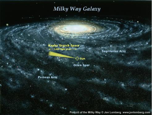 kepler-galaxy
